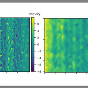 Machine Learning Helps Plasma Physics Researchers Understand Turbulence Transport